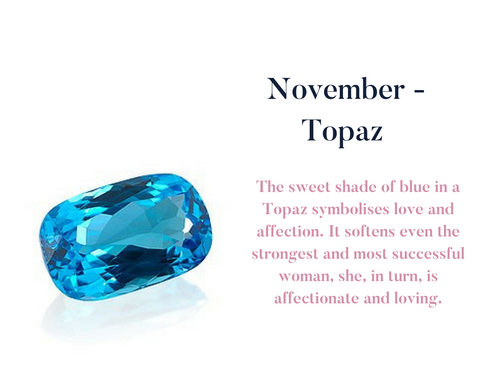 November Topaz Birthstone pendant