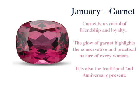 January Garnet Birthstone Pendant