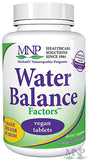 Michaels Naturopathic Programs Water Balance Factors