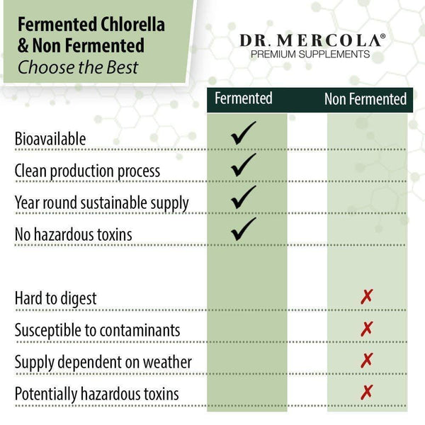 Fermented Chlorella | Dr Mercola | 450 Tablets - Oceans Alive Health