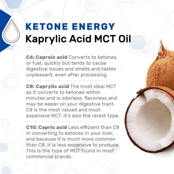 Ketone Energy MCT Oil info - Dr Mercola