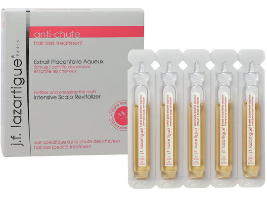 Intensive Scalp Revitalizer