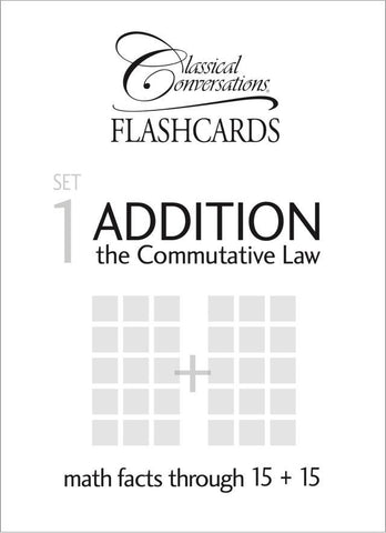 Math Flashcards - Set 1: Addition