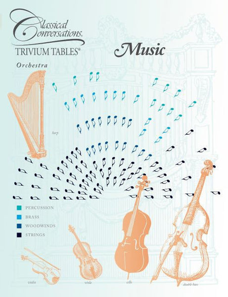 Trivium Tables®: Music
