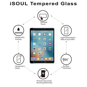 2X Screen Protector for Apple iPad Mini 1 / iPad Mini 2 / iPad Mini 3 Tempered Glass - iSOUL