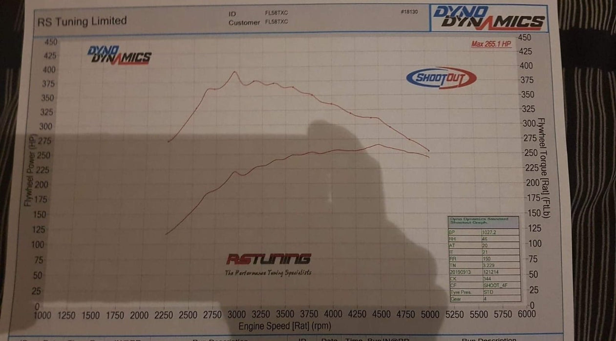 Stage 2 dyno report
