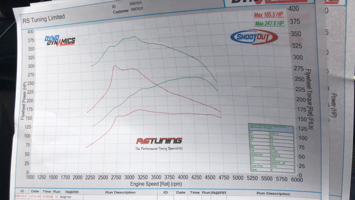 Stage 1 Dyno report