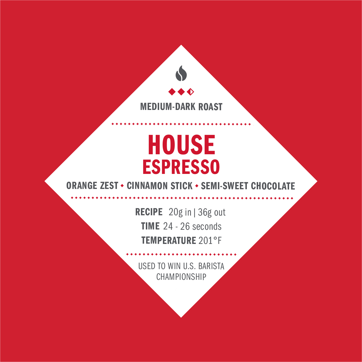 House Espresso - Klatch Coffee Roasting
