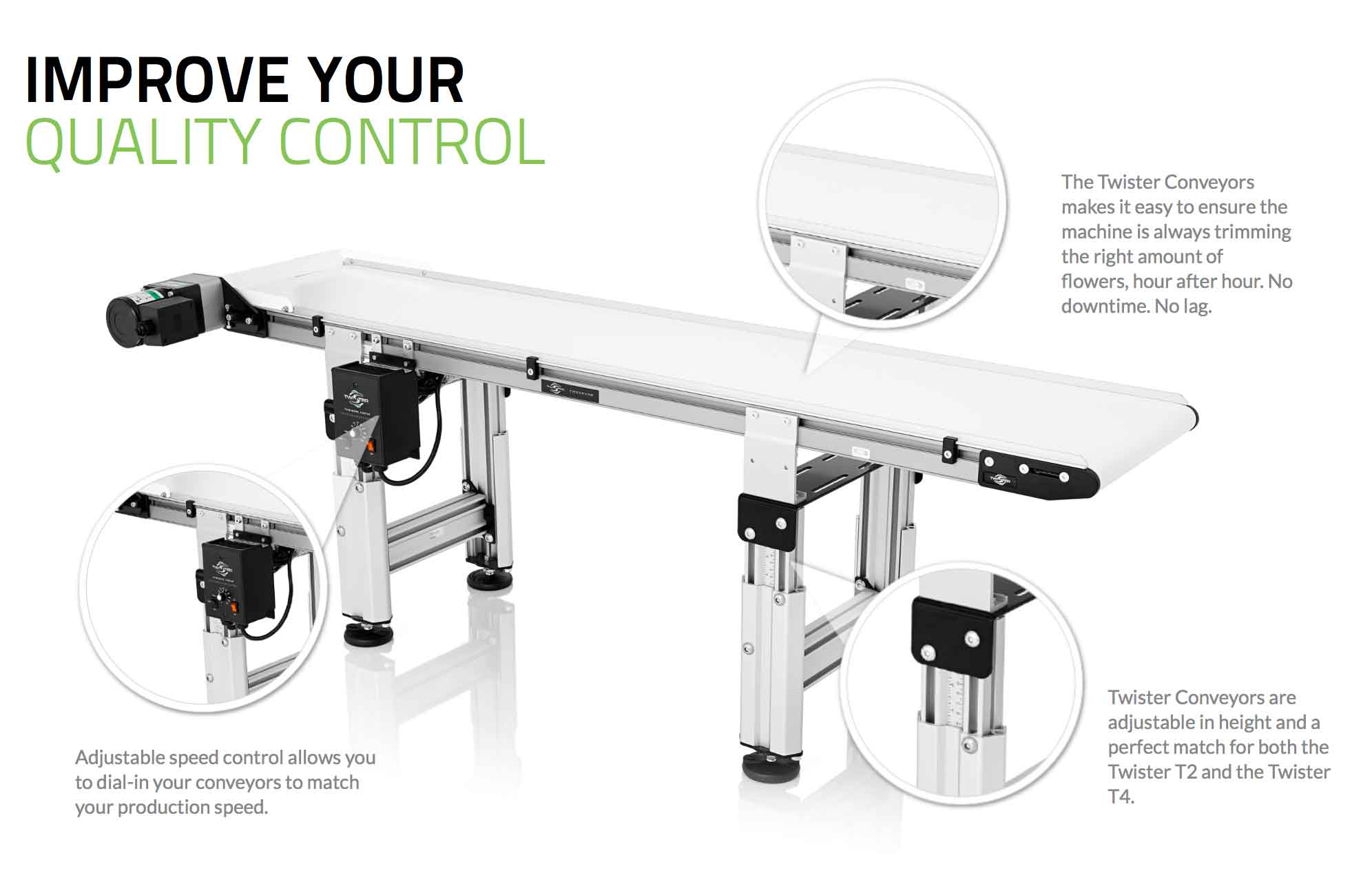 Improve quality control with Twister Conveyors