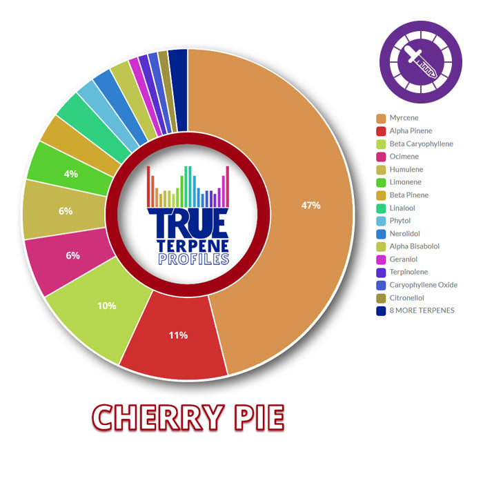 True Terpenes Cherry Pie Profile 2ml-TrimBud.com