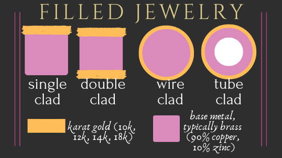filled jewelry