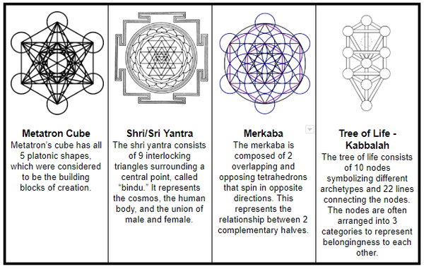 sacred geometry symbols and meanings