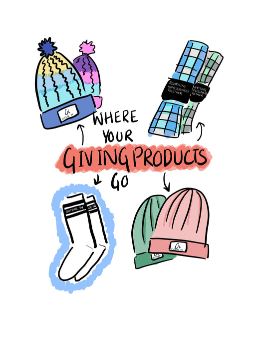 Where your giving products go