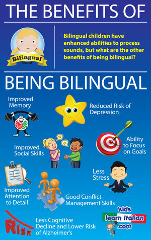 Benefits of Being Bilingual - Poster