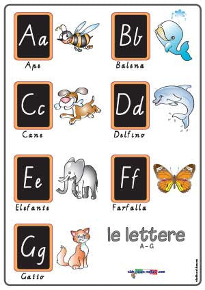 Italian Alphabet A to G Poster