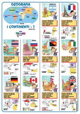 World Geography Poster 1