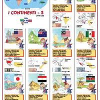 World Geography Poster 2