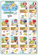 World Geography Poster 3
