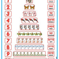 Italian Numbers Poster 1
