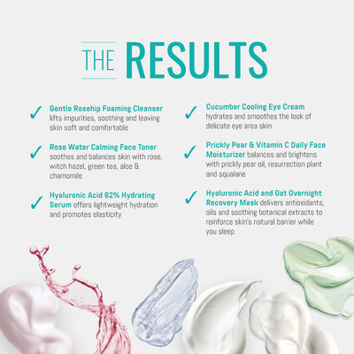 Calming Skincare Routine Bundle (Sensitive Skin Types)