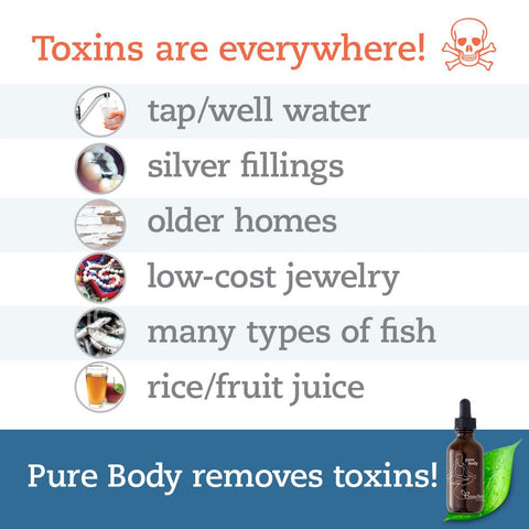 Toxins are Everywhere