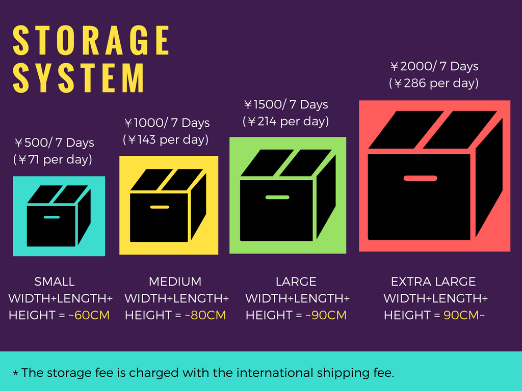 Luxas Shop Storage Fee