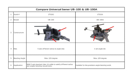 universal bender ub 100 instructions