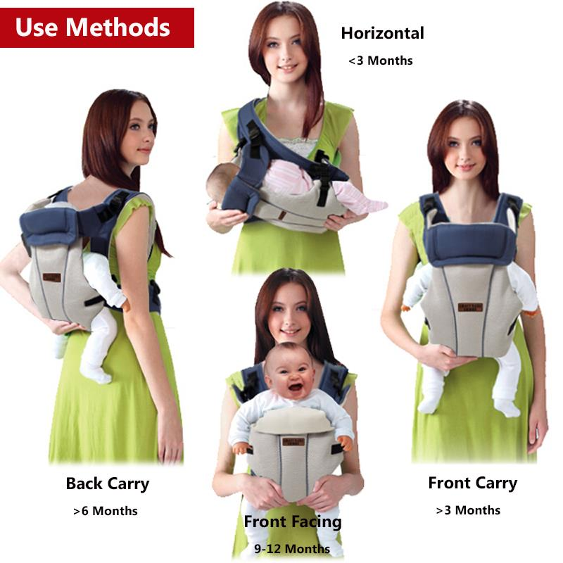 MULTIFUNCTIONAL FRONT FACING BABY CARRIER