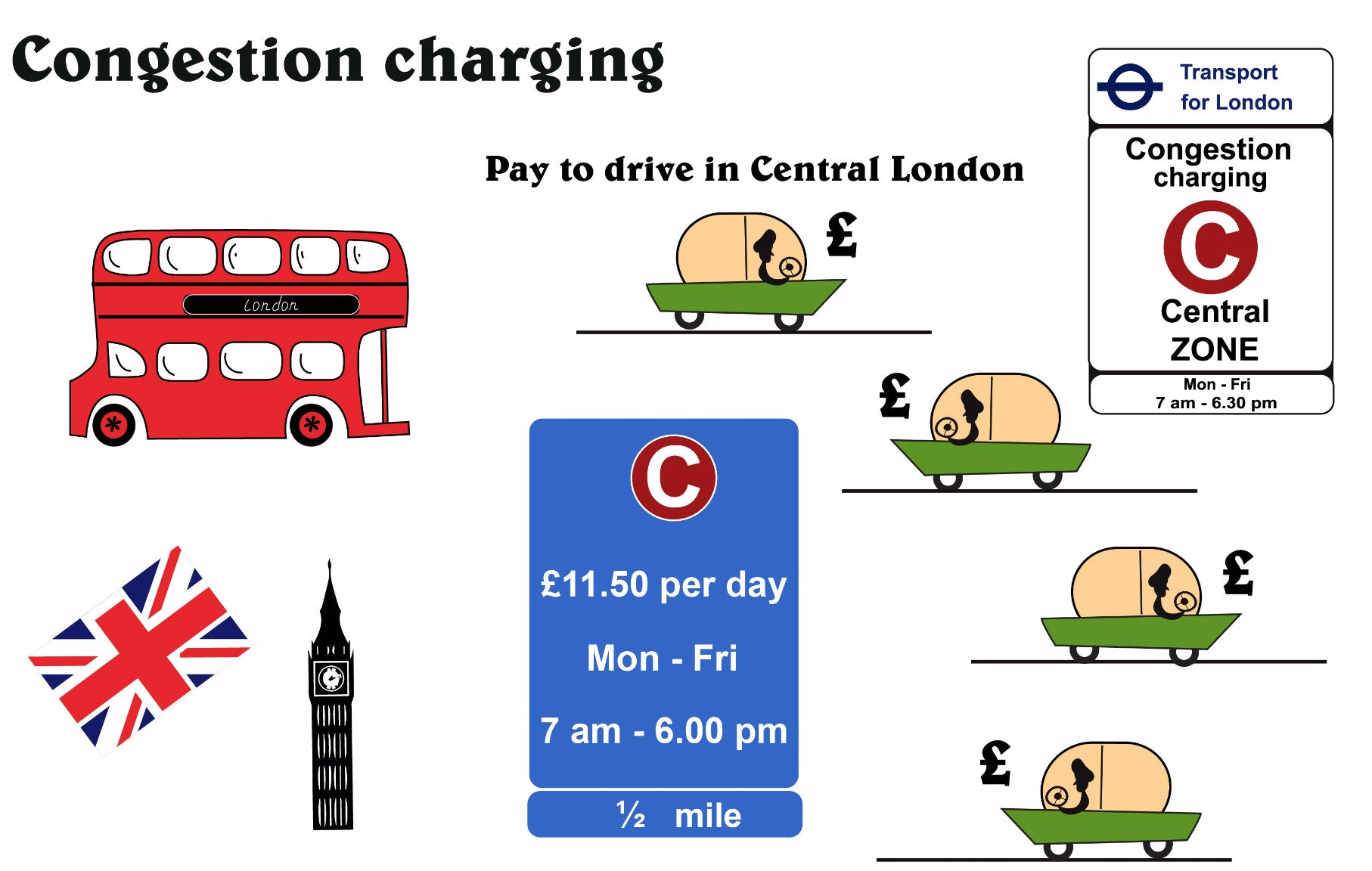 ExplorerHop.com Carbon Tax London Congestion Charge