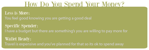 How Will You Spend Your Money?