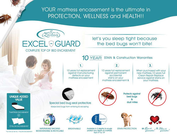 Excel Guard Waterproof Bed Bug Mattress Encasement Bonus Pillow Protector