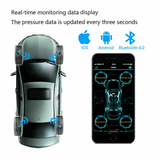 Bluetooth Tire Pressure Monitoring System (TPMS)