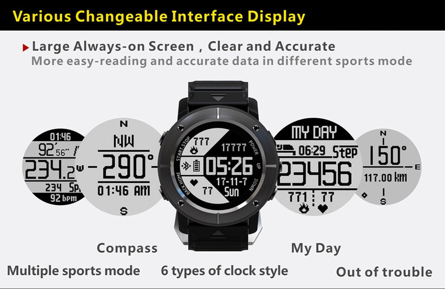 E-ink Sport GPS Smartwatch Multi Fitness Tracker Heart Rate Pedometer, Altitude, Compass & More! - GadgetCart