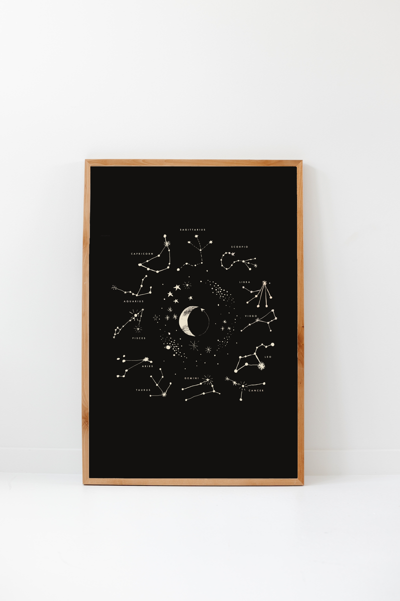 Astrology Art