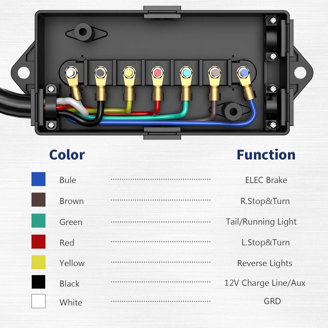 Diagram Pj Trailer Junction Box Wiring Diagram How To Wire Diagram Full Version Hd Quality Wire Diagram Diagramus Moto Cicli It