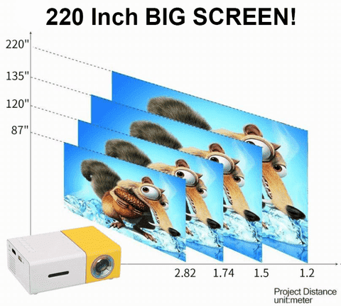 Image of 220in screen resolution from mini projector
