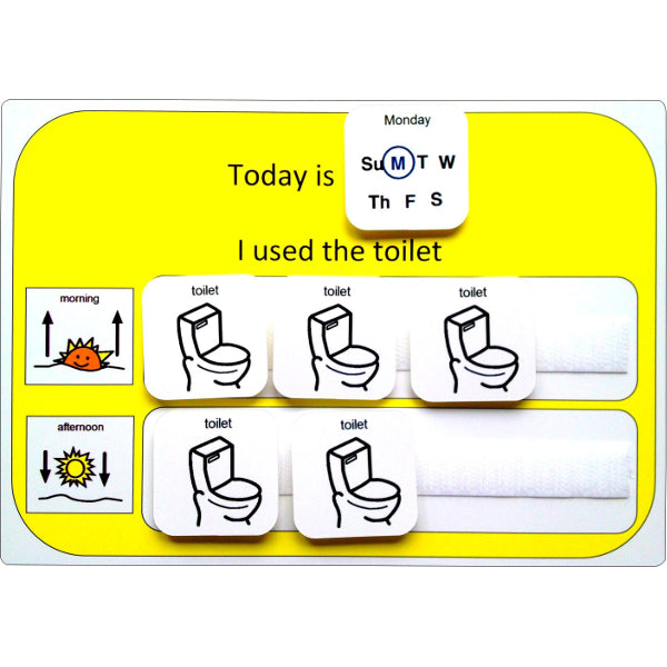 Visual Toilet Monitoring Board Pack