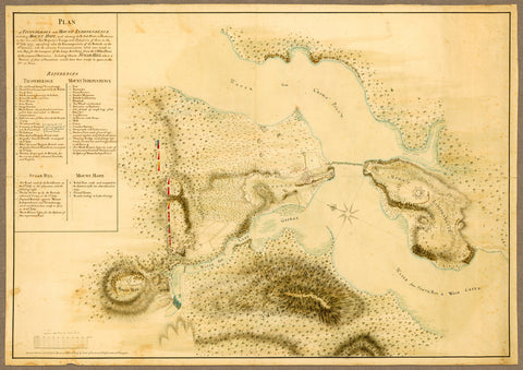 New York, 1777, Ticonderoga, Mount Independence, Mount Hope, Revolutionary War Plan