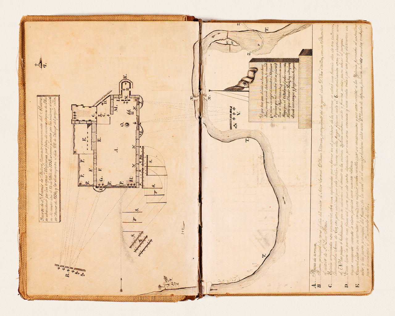 Texas, 1836, the Alamo, Manuscript Plan, Texas Revolution