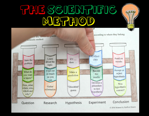 Scientific Method Test Tube Activity
