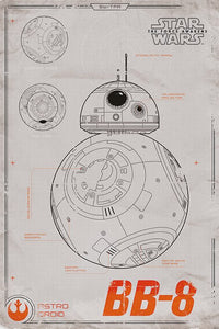Star Wars BB8 Poster