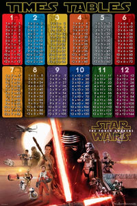 Star Wars Times Tables Poster