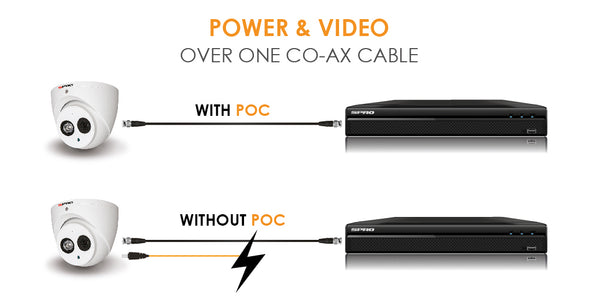 POC Power over one CO-AX cable