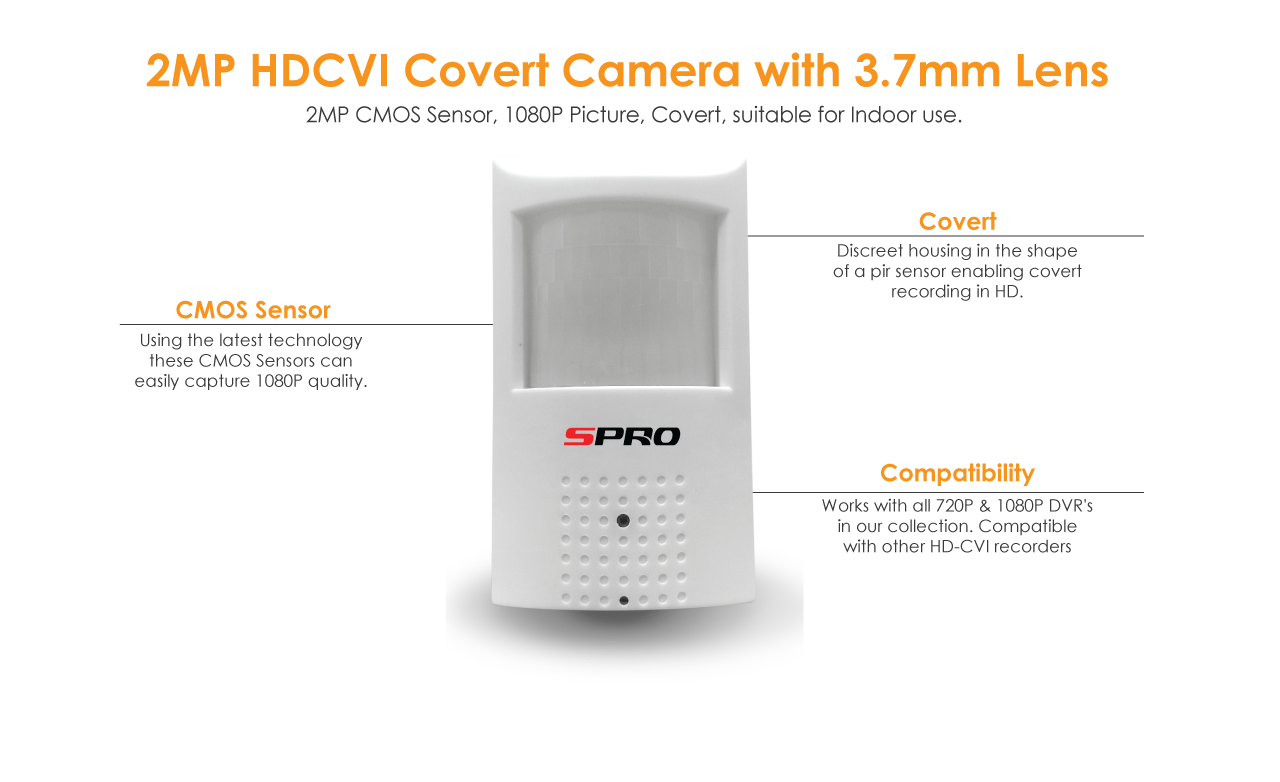 2MP Covert CAMERA DETAILS