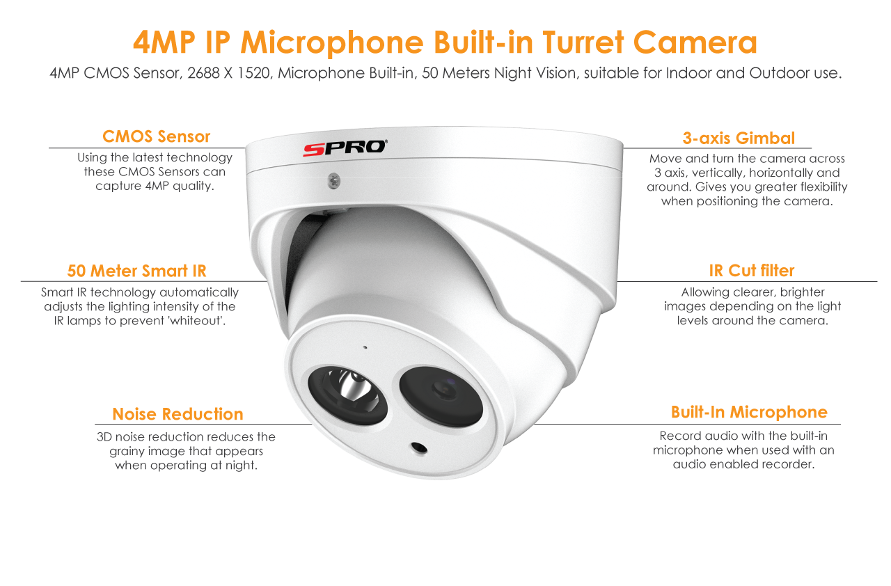 4MP MICROPHONE BUILT-IN CAMERA DETAILS