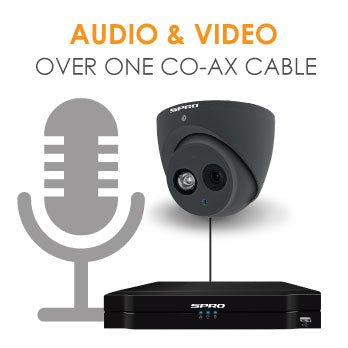 Audio and Video over one CO-AX cable