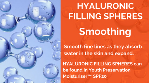 HYALURONIC FILLING SPHERES