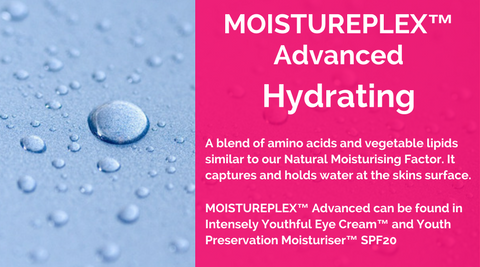 MOISTUREPLEX Advanced