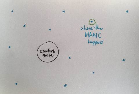 Comfort zone in a small circle - the magic happens outside of the circle