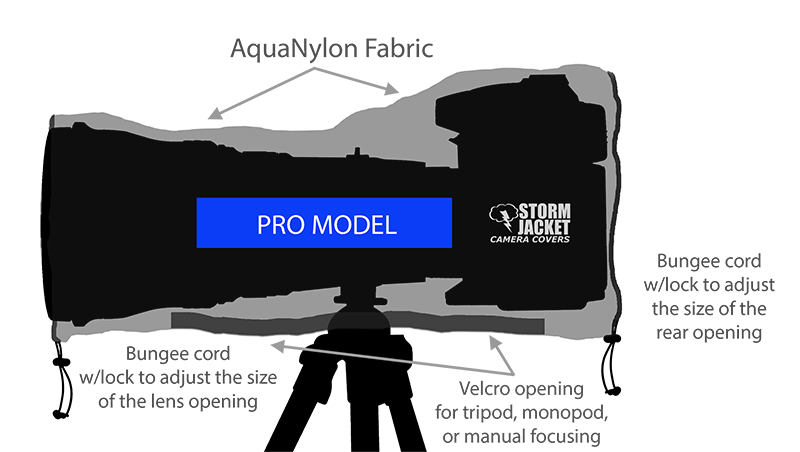 Storm Jacket Design - Pro Model